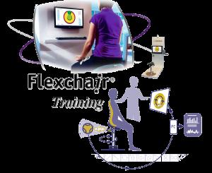 Flexchair Funktionsweise - beim Dressur-Reitsimulator